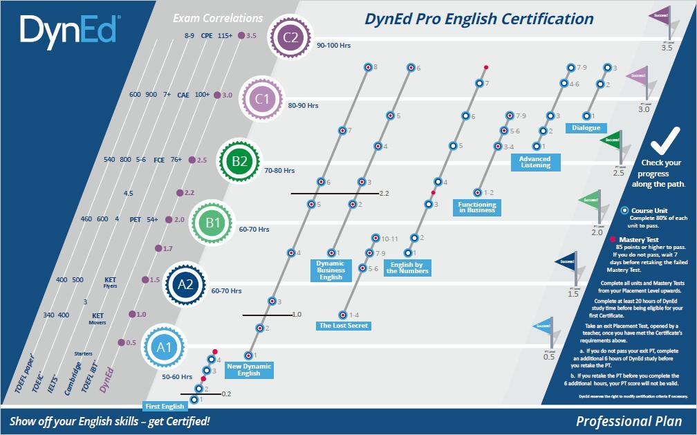 戴耐德专业认证方案 海报
